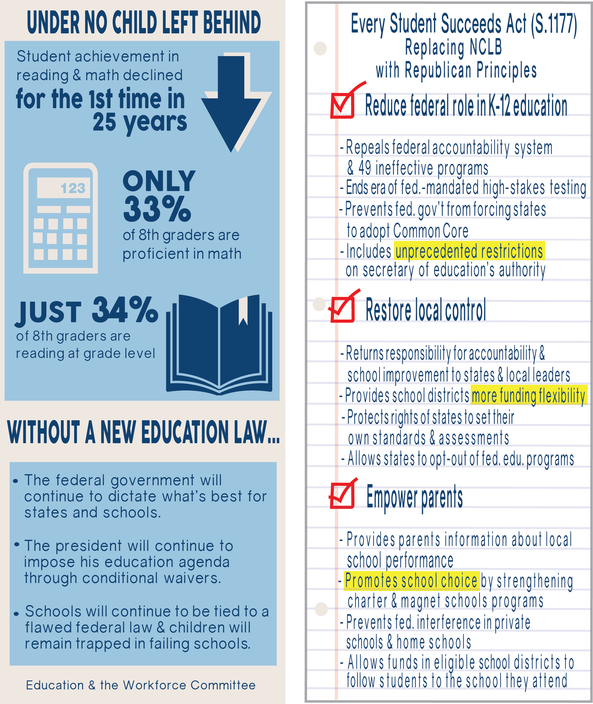The Every Student Succeeds Act >> Improving K 12 Education And Replacing Nclb Committee On Education